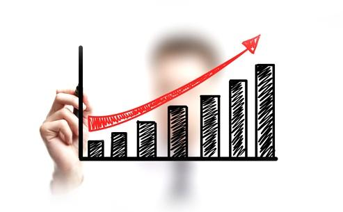 startup website benefit chart